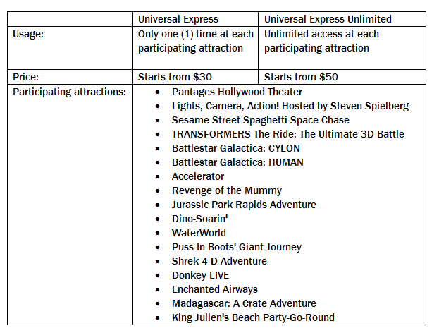 universal-express-ticket